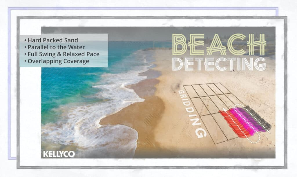 Picture of sandy beach with metal detecting grid pattern example overlay