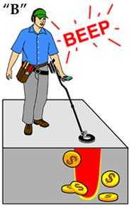 how metal detectors work - 2