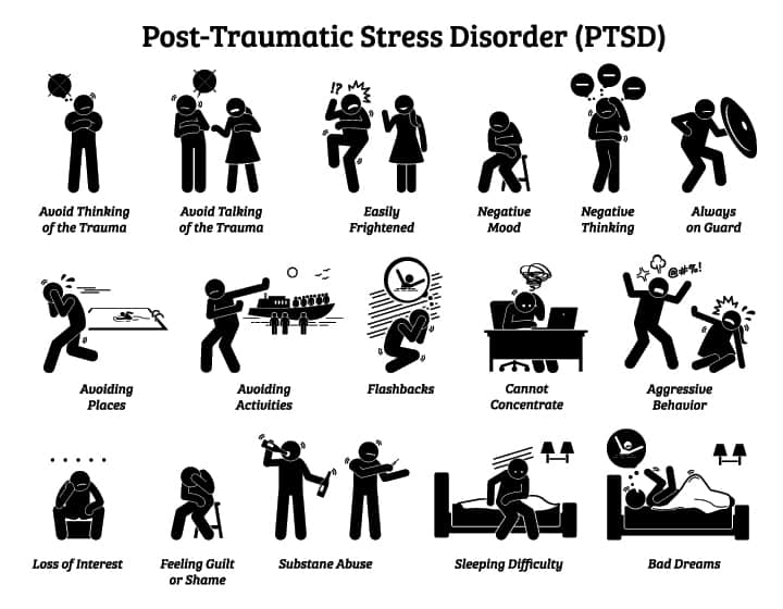 PTSD symptoms can include many different things, including anxiety and depression.