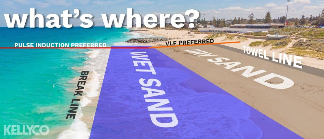 What's Where - A Guide to Detecting on the Beach
